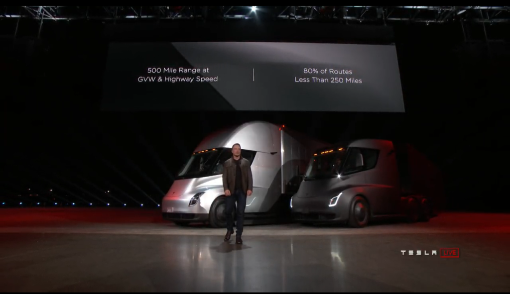 80% of routes less than 250 miles - Tesla Semi announcement