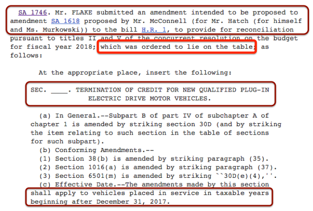 Senate Bill Amendment SA 174 - 6EV Tax Credit Lie on the table