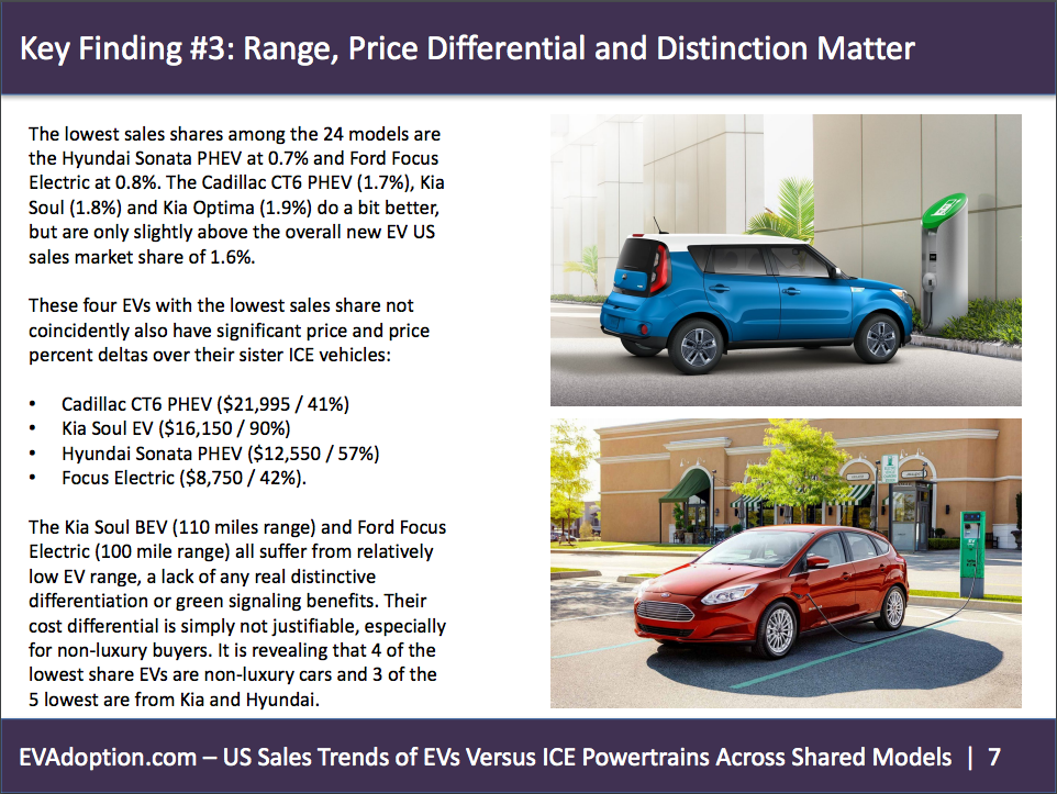 Key finding #3 Rang-Price differential-distinction
