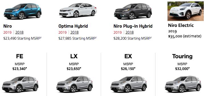Kia Niro price comparisons