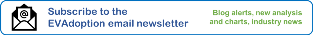 EV Email Newsletter Opt-in