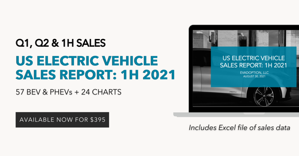 US EV Sales Report – Social Tile